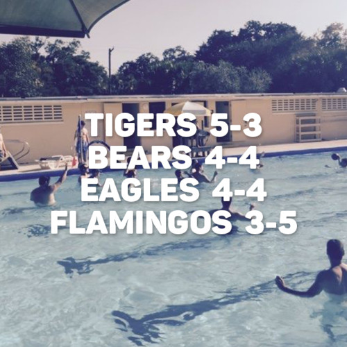 Game-Results-Waterpolo
