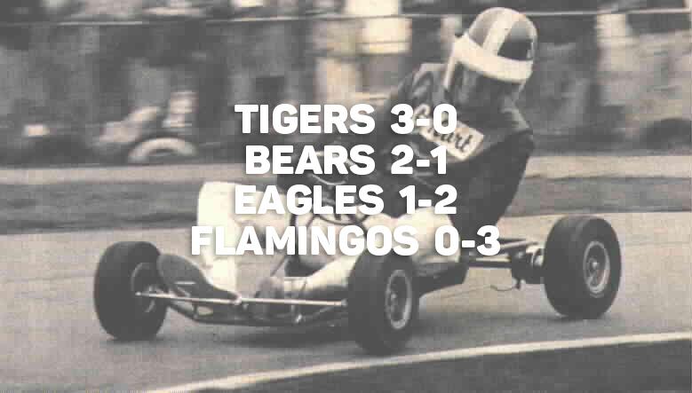 Game 3: Racing 6/27/15